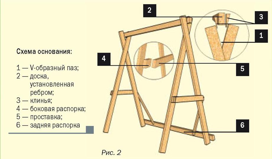 Как сделать качели своими руками фото чертежи